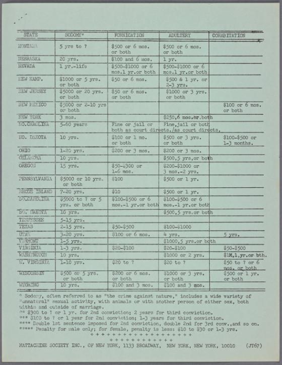 2SexOffenses-1964